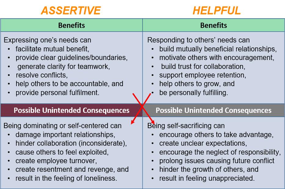 assertive-helpful-1